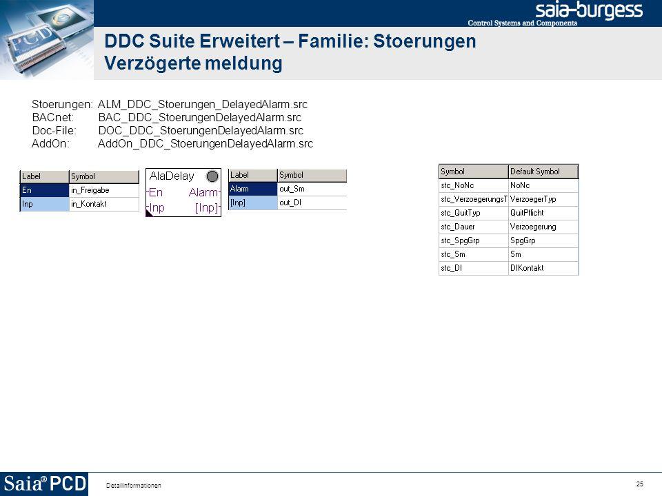 25 Detailinformationen DDC Suite Erweitert – Familie: Stoerungen Verzögerte meldung Stoerungen:ALM_DDC_Stoerungen_DelayedAlarm.src BACnet:BAC_DDC_Stoe