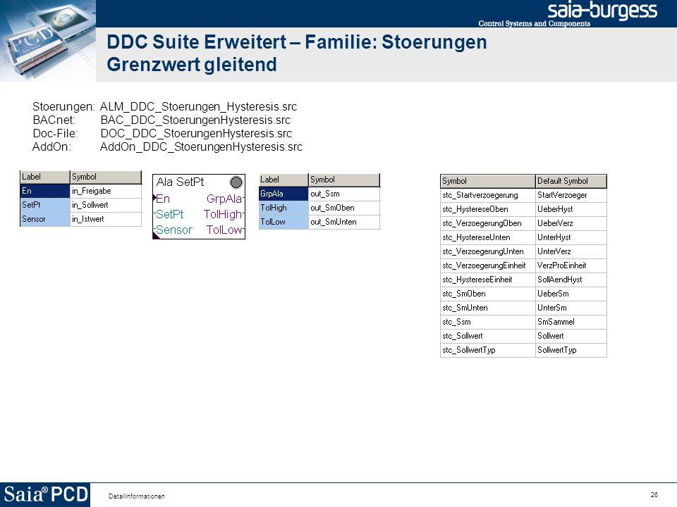 26 Detailinformationen DDC Suite Erweitert – Familie: Stoerungen Grenzwert gleitend Stoerungen:ALM_DDC_Stoerungen_Hysteresis.src BACnet:BAC_DDC_Stoeru