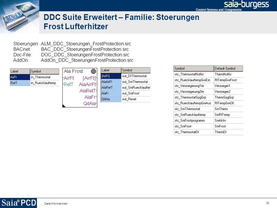 30 Detailinformationen DDC Suite Erweitert – Familie: Stoerungen Frost Lufterhitzer Stoerungen:ALM_DDC_Stoerungen_FrostProtection.src BACnet:BAC_DDC_S
