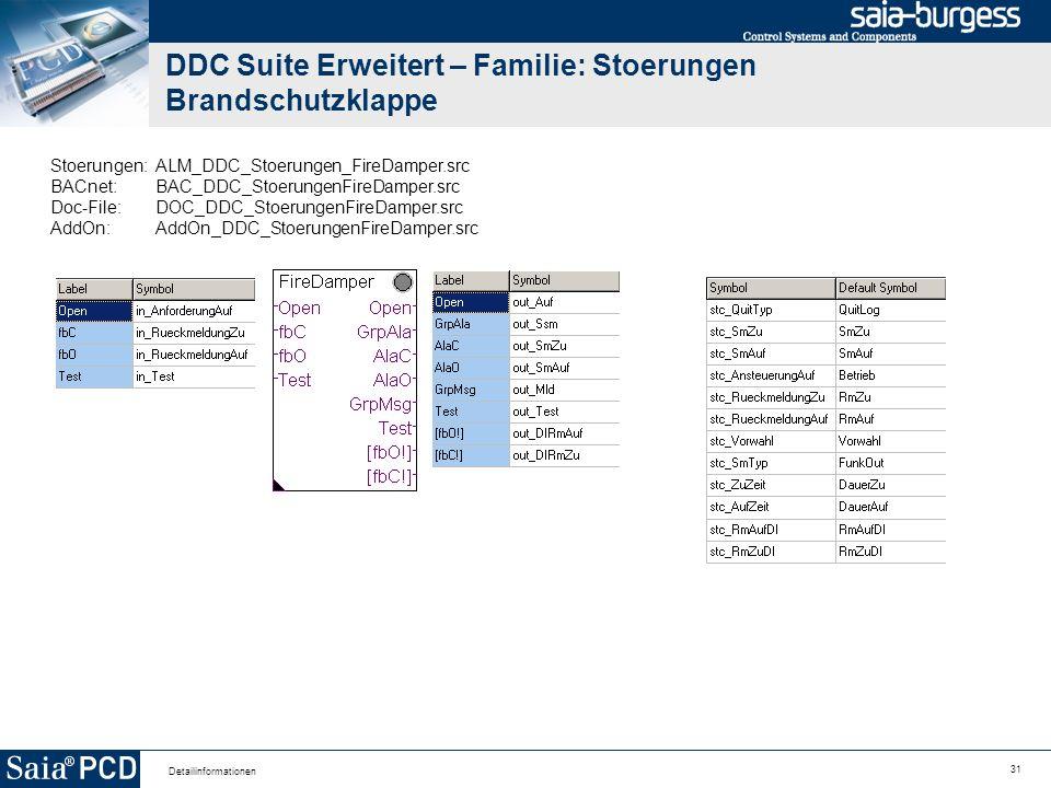 31 Detailinformationen DDC Suite Erweitert – Familie: Stoerungen Brandschutzklappe Stoerungen:ALM_DDC_Stoerungen_FireDamper.src BACnet:BAC_DDC_Stoerun