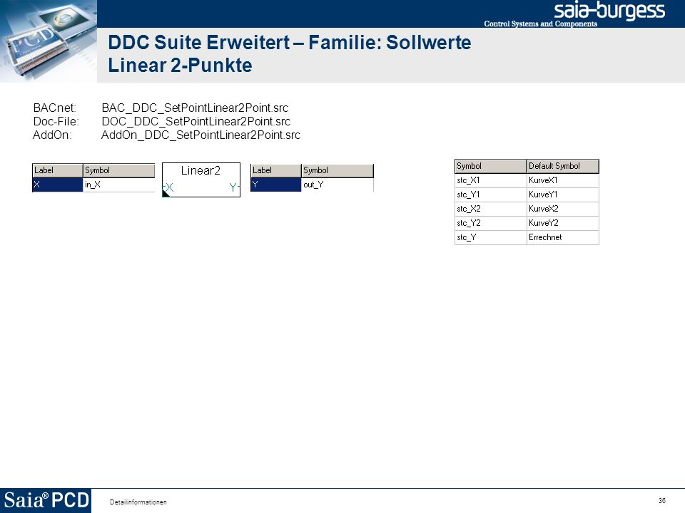 36 Detailinformationen DDC Suite Erweitert – Familie: Sollwerte Linear 2-Punkte BACnet:BAC_DDC_SetPointLinear2Point.src Doc-File:DOC_DDC_SetPointLinear2Point.src AddOn:AddOn_DDC_SetPointLinear2Point.src