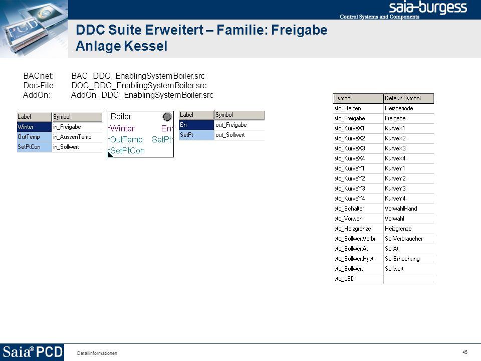 45 Detailinformationen DDC Suite Erweitert – Familie: Freigabe Anlage Kessel BACnet:BAC_DDC_EnablingSystemBoiler.src Doc-File:DOC_DDC_EnablingSystemBo
