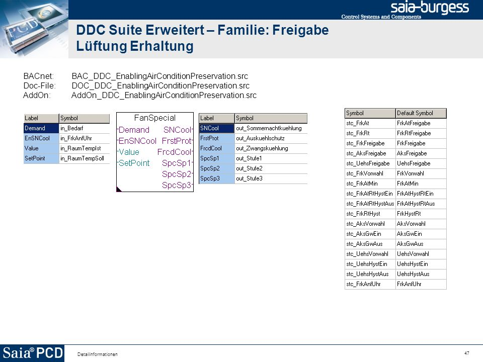 47 Detailinformationen DDC Suite Erweitert – Familie: Freigabe Lüftung Erhaltung BACnet:BAC_DDC_EnablingAirConditionPreservation.src Doc-File:DOC_DDC_EnablingAirConditionPreservation.src AddOn:AddOn_DDC_EnablingAirConditionPreservation.src