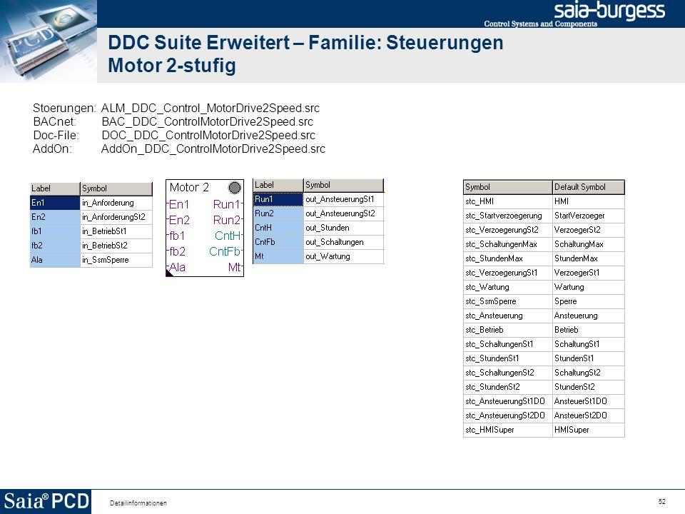 52 Detailinformationen DDC Suite Erweitert – Familie: Steuerungen Motor 2-stufig Stoerungen:ALM_DDC_Control_MotorDrive2Speed.src BACnet:BAC_DDC_Contro
