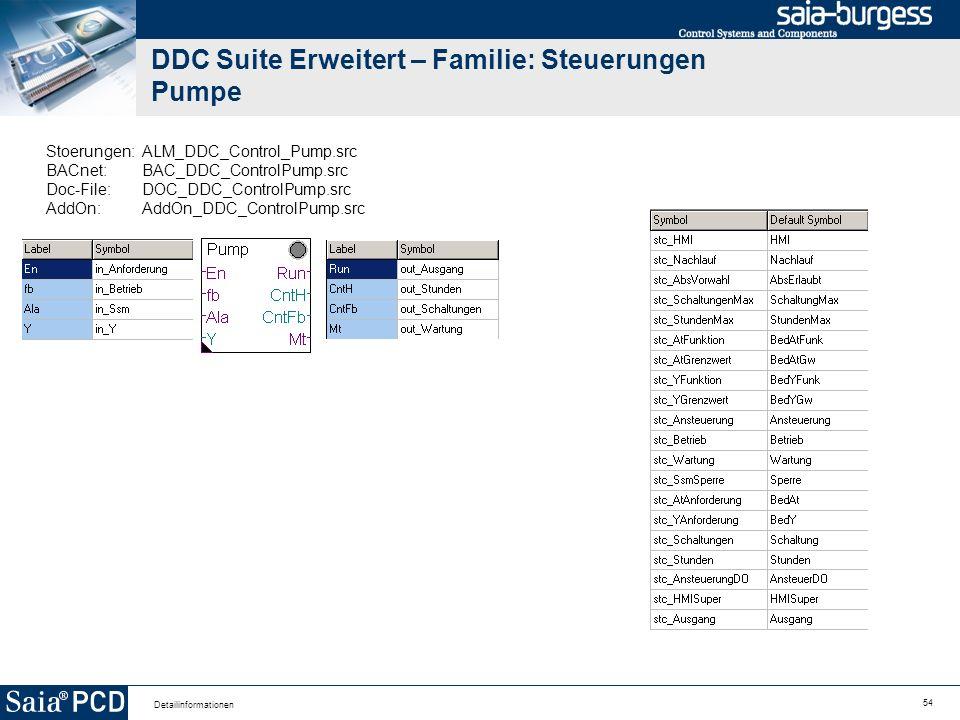 54 Detailinformationen DDC Suite Erweitert – Familie: Steuerungen Pumpe Stoerungen:ALM_DDC_Control_Pump.src BACnet:BAC_DDC_ControlPump.src Doc-File:DO