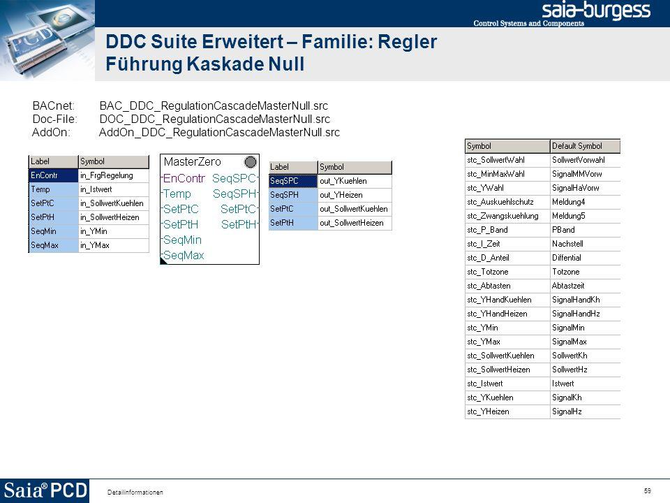 59 Detailinformationen DDC Suite Erweitert – Familie: Regler Führung Kaskade Null BACnet:BAC_DDC_RegulationCascadeMasterNull.src Doc-File:DOC_DDC_Regu