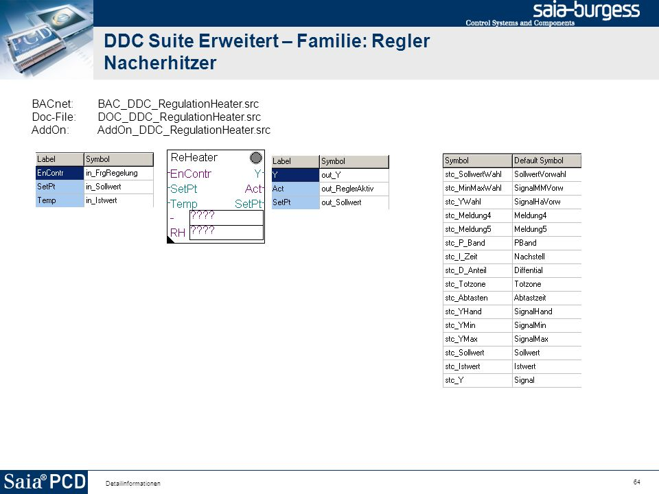 64 Detailinformationen DDC Suite Erweitert – Familie: Regler Nacherhitzer BACnet:BAC_DDC_RegulationHeater.src Doc-File:DOC_DDC_RegulationHeater.src AddOn:AddOn_DDC_RegulationHeater.src