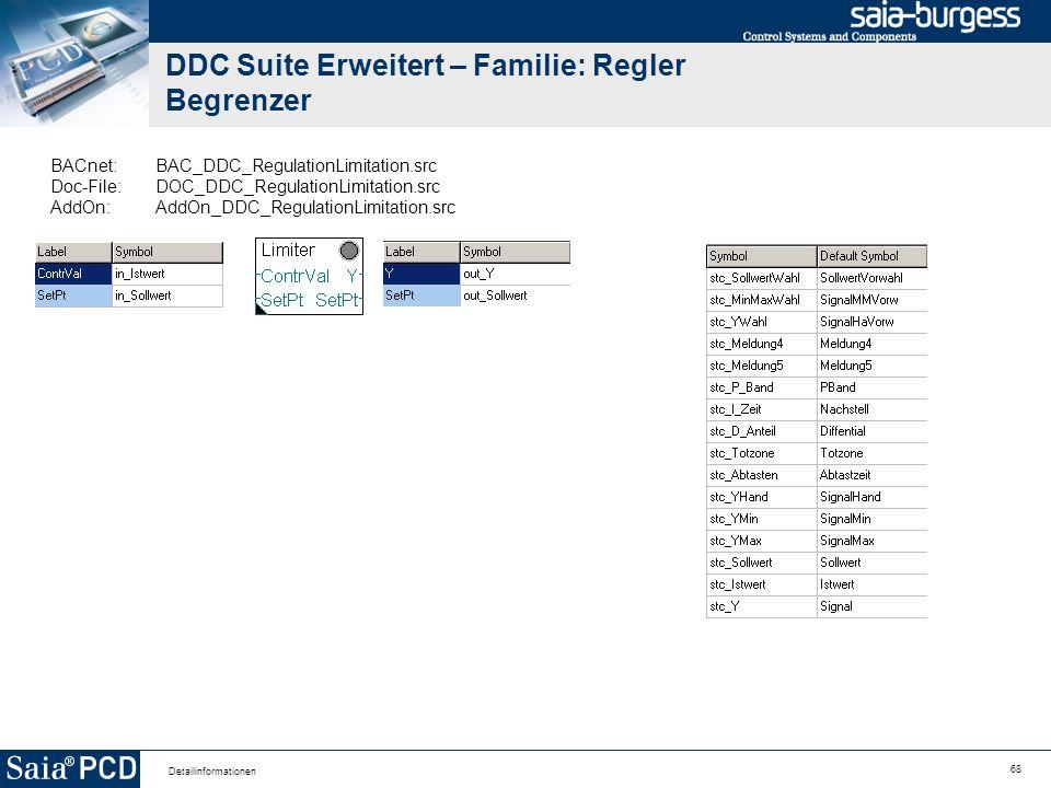 68 Detailinformationen DDC Suite Erweitert – Familie: Regler Begrenzer BACnet:BAC_DDC_RegulationLimitation.src Doc-File:DOC_DDC_RegulationLimitation.s