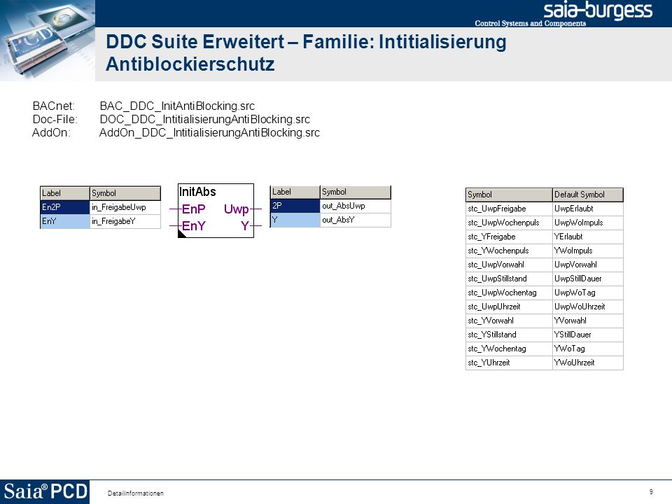9 Detailinformationen DDC Suite Erweitert – Familie: Intitialisierung Antiblockierschutz BACnet:BAC_DDC_InitAntiBlocking.src Doc-File:DOC_DDC_Intitial
