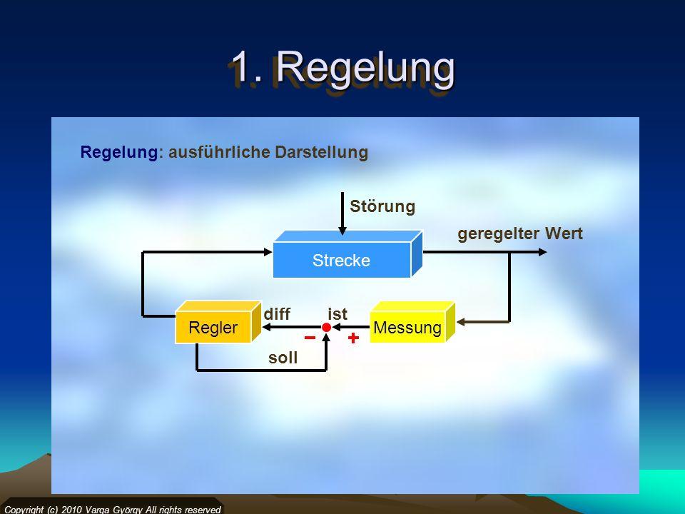 1. Regelung Regelung: ausführliche Darstellung Copyright (c) 2010 Varga György All rights reserved Strecke ReglerMessung geregelter Wert Störung ist s