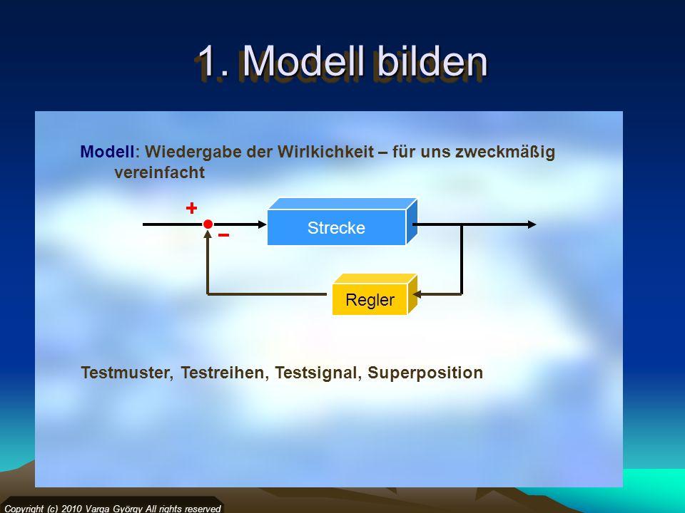 1. Modell bilden Modell: Wiedergabe der Wirlkichkeit – für uns zweckmäßig vereinfacht Copyright (c) 2010 Varga György All rights reserved Strecke Regl