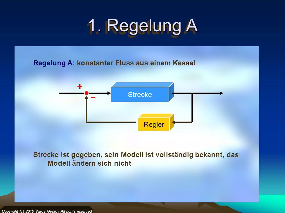 1. Regelung A Regelung A: konstanter Fluss aus einem Kessel Copyright (c) 2010 Varga György All rights reserved Strecke Regler Strecke ist gegeben, se
