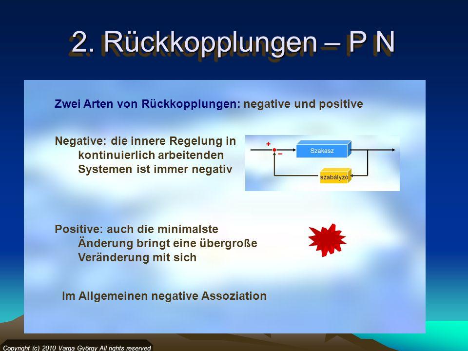 2. Rückkopplungen – P N Zwei Arten von Rückkopplungen: negative und positive Copyright (c) 2010 Varga György All rights reserved Negative: die innere