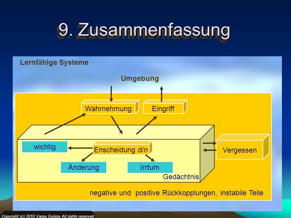 9. Zusammenfassung Lernfähige Systeme Copyright (c) 2010 Varga György All rights reserved Umgebung Wahrnehmung Enscheidung d/n wichtig IrrtumÄnderung