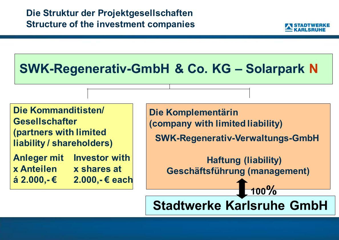 Die Struktur der Projektgesellschaften Structure of the investment companies SWK-Regenerativ-GmbH & Co. KG – Solarpark N Stadtwerke Karlsruhe GmbH 100