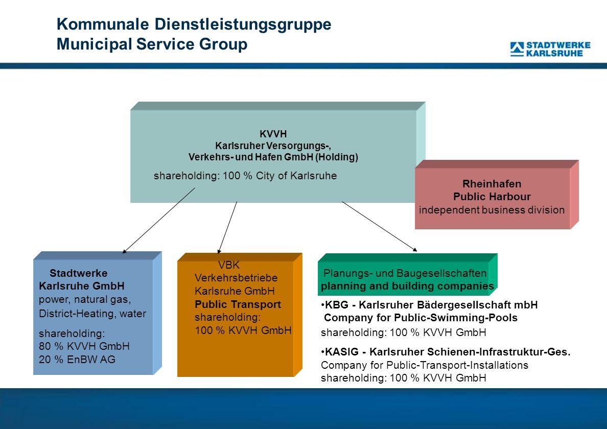 KVVH Karlsruher Versorgungs-, Verkehrs- und Hafen GmbH (Holding) shareholding: 100 % City of Karlsruhe Rheinhafen Public Harbour independent business