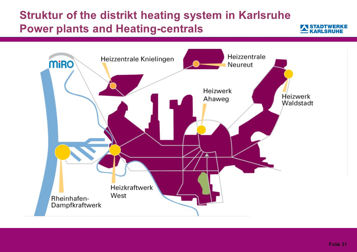 Folie 31 Struktur of the distrikt heating system in Karlsruhe Power plants and Heating-centrals