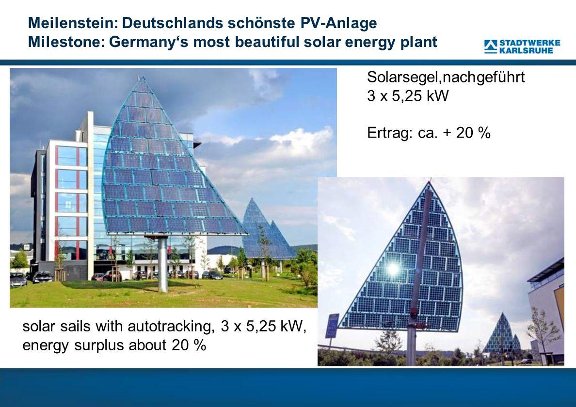 Meilenstein: Deutschlands schönste PV-Anlage Milestone: Germanys most beautiful solar energy plant Solarsegel,nachgeführt 3 x 5,25 kW Ertrag: ca. + 20