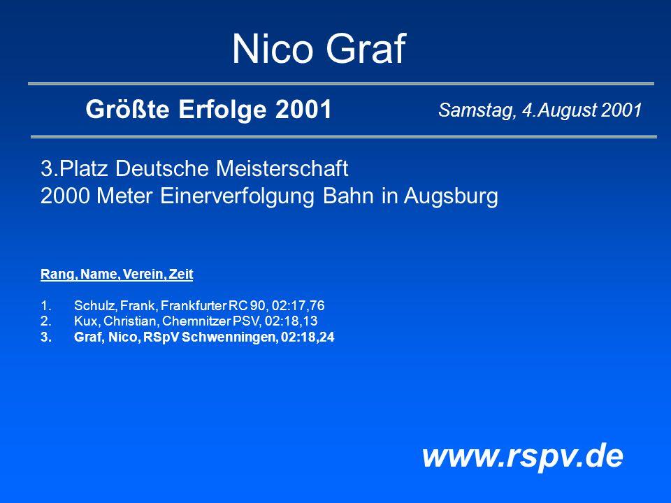 Nico Graf Größte Erfolge 2001 3.Platz Deutsche Meisterschaft 2000 Meter Einerverfolgung Bahn in Augsburg www.rspv.de Rang, Name, Verein, Zeit 1.Schulz