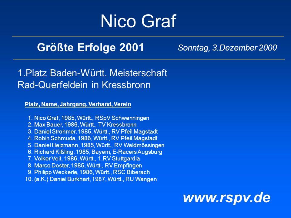 Nico Graf Größte Erfolge 2001 1.Platz Baden-Württ. Meisterschaft Rad-Querfeldein in Kressbronn www.rspv.de Platz, Name, Jahrgang, Verband, Verein 1. N