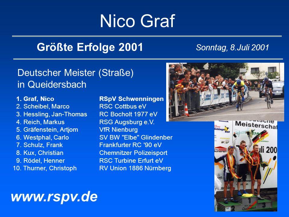 Nico Graf Größte Erfolge 2001 Deutscher Meister (Straße) in Queidersbach www.rspv.de Sonntag, 8.Juli 2001 1. Graf, NicoRSpV Schwenningen 2. Scheibel,