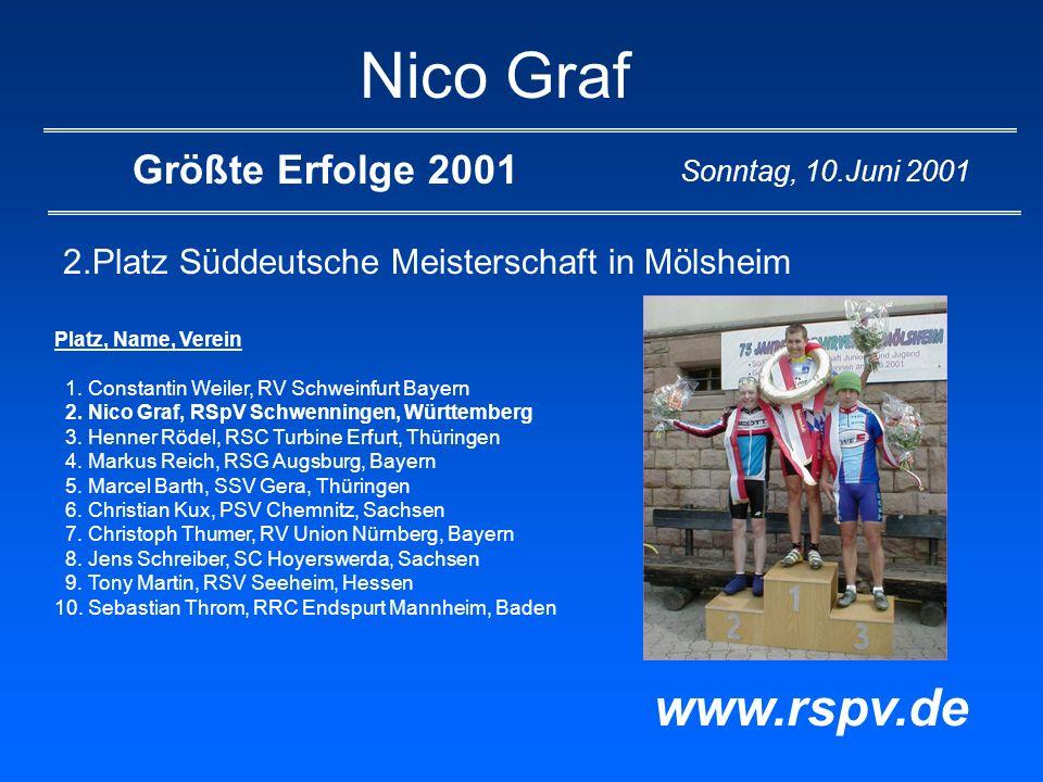 Nico Graf Größte Erfolge 2001 3.Platz Deutsche Meisterschaft 2000 Meter Einerverfolgung Bahn in Augsburg www.rspv.de Rang, Name, Verein, Zeit 1.Schulz, Frank, Frankfurter RC 90, 02:17,76 2.Kux, Christian, Chemnitzer PSV, 02:18,13 3.Graf, Nico, RSpV Schwenningen, 02:18,24 Samstag, 4.August 2001