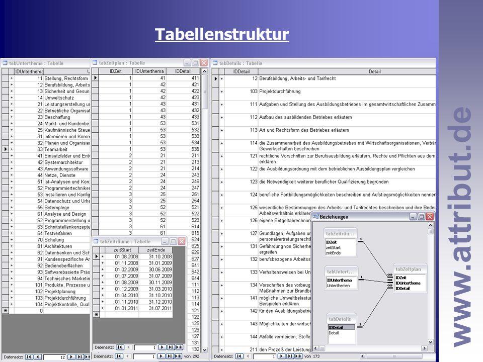 Tabellenstruktur