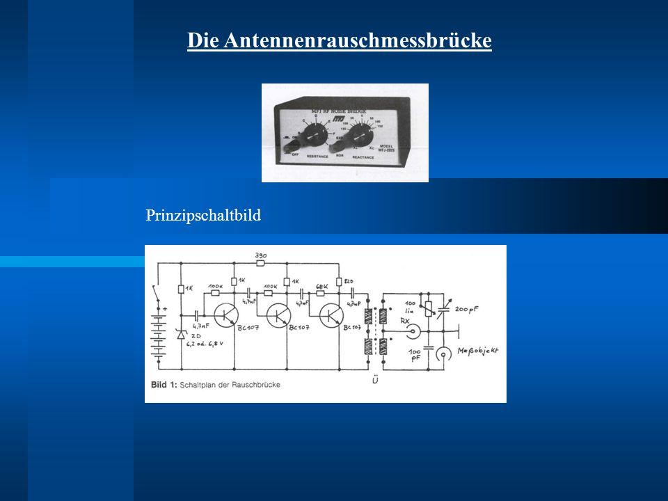 Die Antennenrauschmessbrücke Prinzipschaltbild