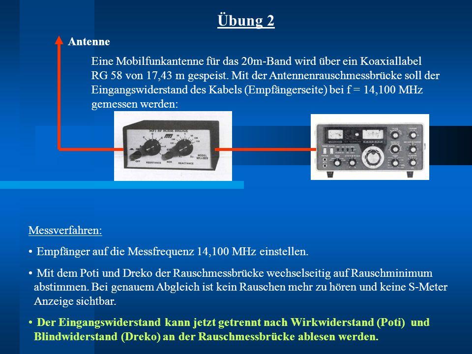 Eine Mobilfunkantenne für das 20m-Band wird über ein Koaxiallabel RG 58 von 17,43 m gespeist. Mit der Antennenrauschmessbrücke soll der Eingangswiders