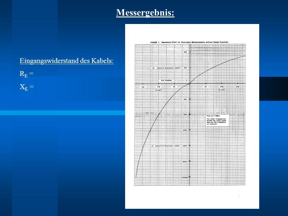 Messergebnis: Eingangswiderstand des Kabels: R E = X E =