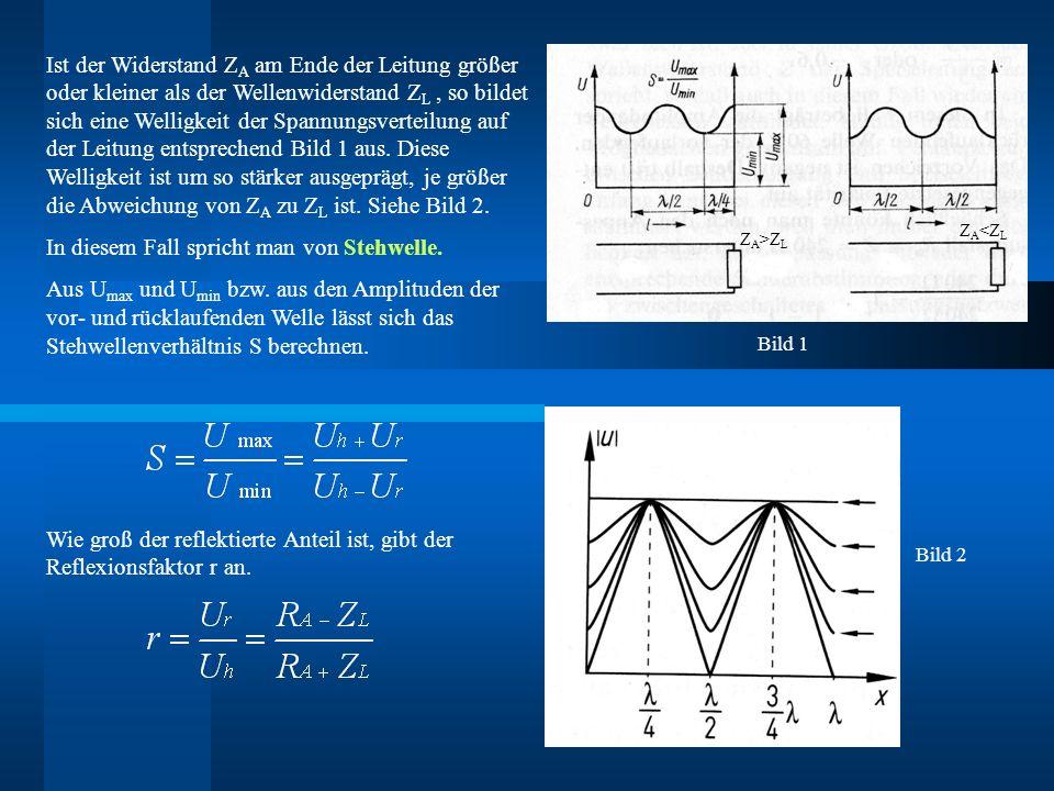 Ist der Widerstand Z A am Ende der Leitung größer oder kleiner als der Wellenwiderstand Z L, so bildet sich eine Welligkeit der Spannungsverteilung auf der Leitung entsprechend Bild 1 aus.
