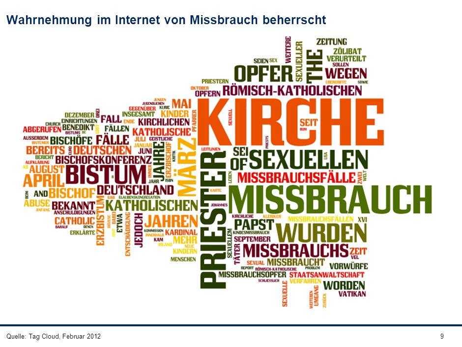 9Quelle: Tag Cloud, Februar 2012 Wahrnehmung im Internet von Missbrauch beherrscht