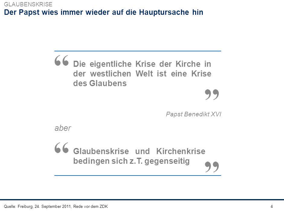 4 Der Papst wies immer wieder auf die Hauptursache hin GLAUBENSKRISE Quelle: Freiburg, 24. September 2011, Rede vor dem ZDK Die eigentliche Krise der