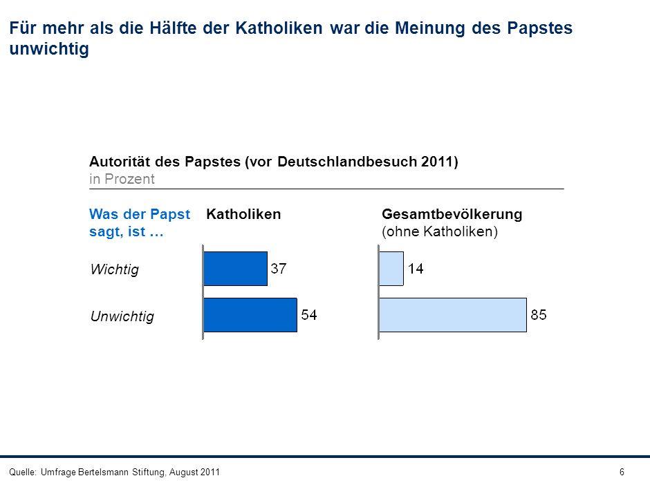 6Quelle: Umfrage Bertelsmann Stiftung, August 2011 Für mehr als die Hälfte der Katholiken war die Meinung des Papstes unwichtig Gesamtbevölkerung (ohn