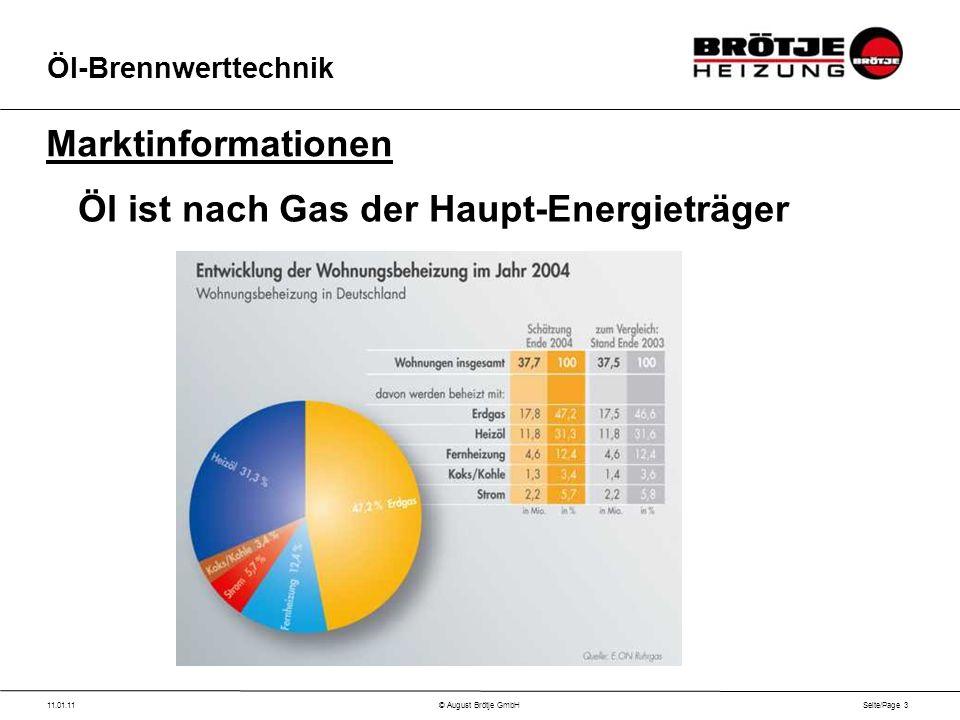 Seite/Page 3 11.01.11© August Brötje GmbH Öl-Brennwerttechnik Öl ist nach Gas der Haupt-Energieträger Marktinformationen