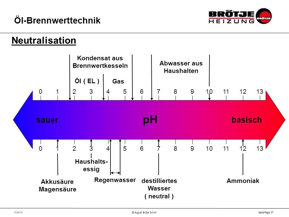 Seite/Page 37 11.01.11© August Brötje GmbH Öl-Brennwerttechnik Neutralisation sauerbasisch pH 03 10 1 35 10987 64 456 789 13 1211 12 13 2 2 Kondensat aus Brennwertkesseln Öl ( EL ) Gas Regenwasser Akkusäure Magensäure Haushalts- essig destilliertes Wasser ( neutral ) Ammoniak Abwasser aus Haushalten