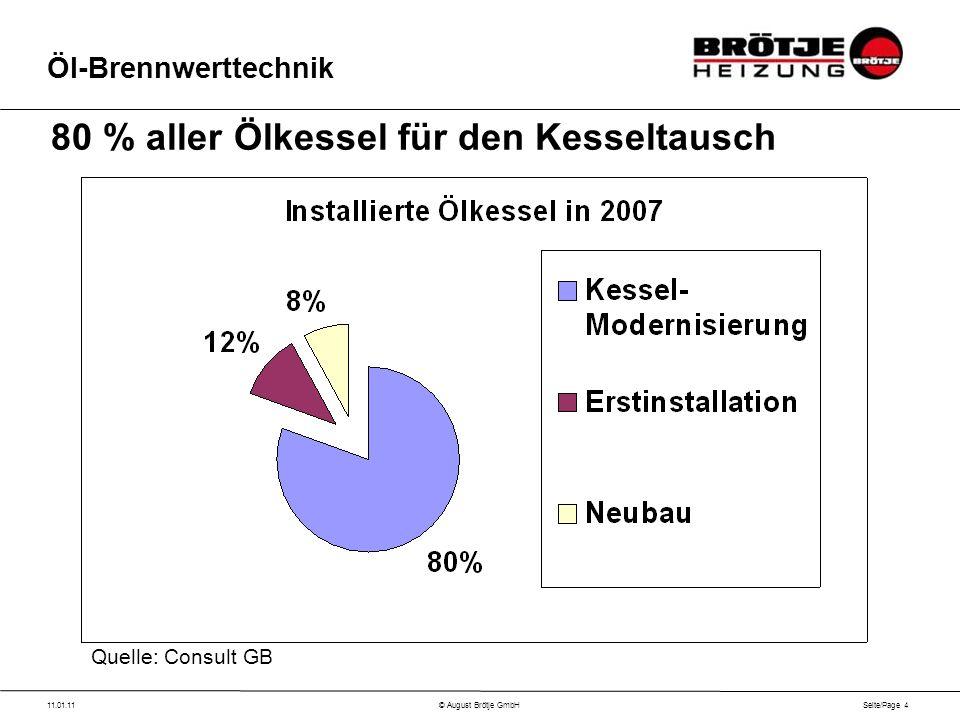 Seite/Page 35 11.01.11© August Brötje GmbH Öl-Brennwerttechnik Welche Erleichterungen gibt es durch das neue ATV-Arbeitsblatt.