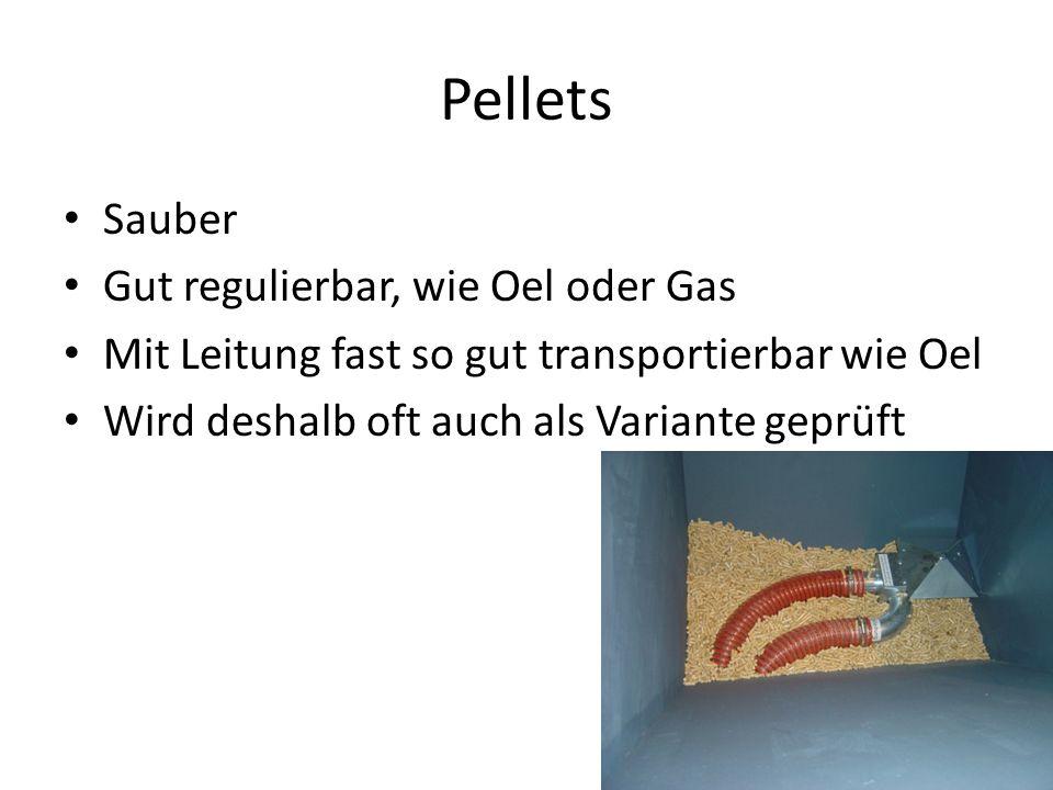 Pellets Sauber Gut regulierbar, wie Oel oder Gas Mit Leitung fast so gut transportierbar wie Oel Wird deshalb oft auch als Variante geprüft