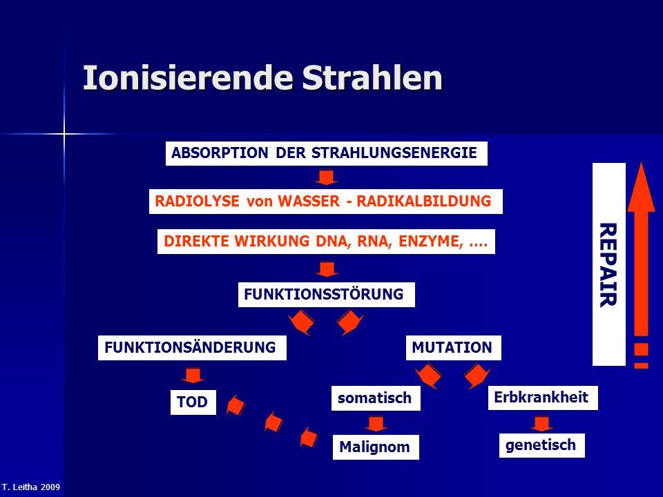 T. Leitha 2009 Ionisierende Strahlen ABSORPTION DER STRAHLUNGSENERGIE RADIOLYSE von WASSER - RADIKALBILDUNG FUNKTIONSSTÖRUNG FUNKTIONSÄNDERUNGMUTATION