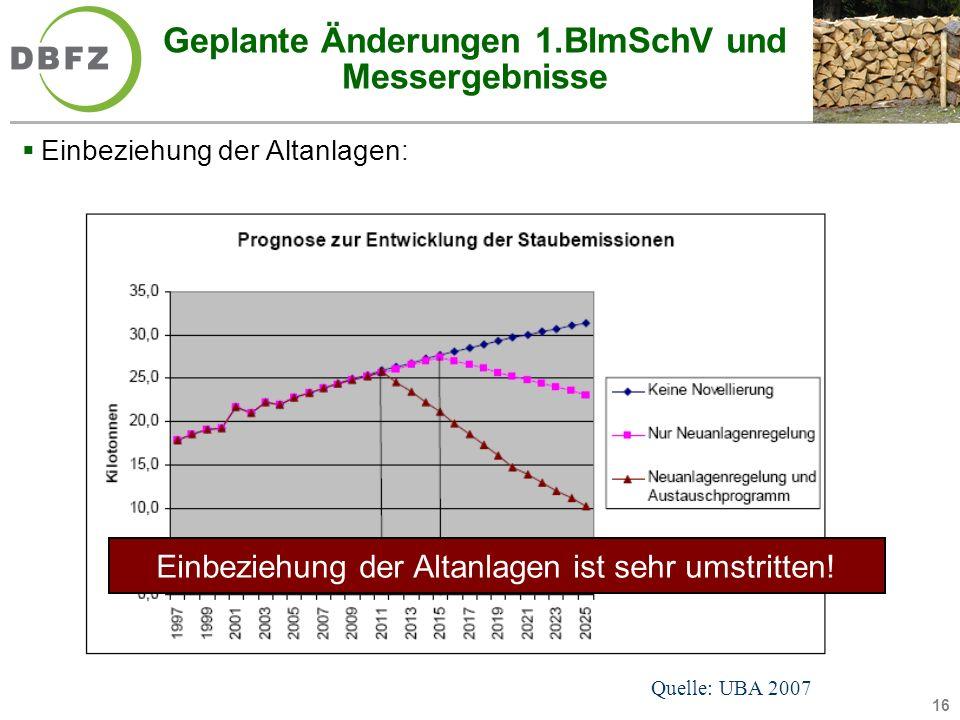 16 Geplante Änderungen 1.BImSchV und Messergebnisse Einbeziehung der Altanlagen: Quelle: UBA 2007 Einbeziehung der Altanlagen ist sehr umstritten!