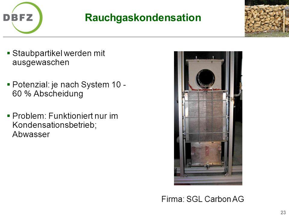 23 Rauchgaskondensation Staubpartikel werden mit ausgewaschen Potenzial: je nach System 10 - 60 % Abscheidung Problem: Funktioniert nur im Kondensatio