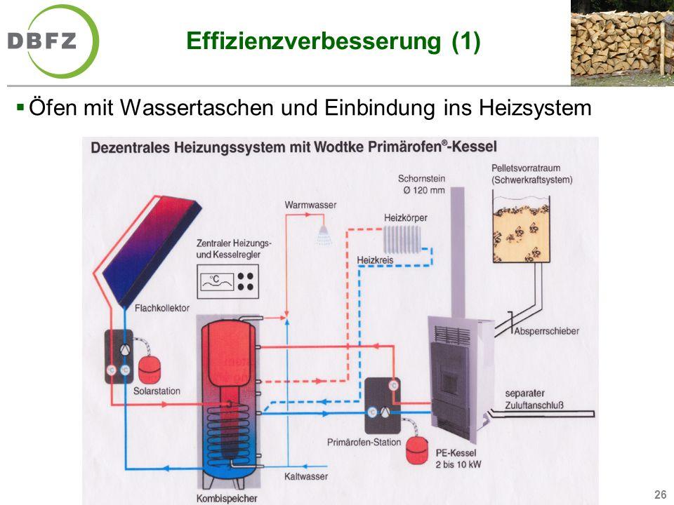 26 Effizienzverbesserung (1) Öfen mit Wassertaschen und Einbindung ins Heizsystem