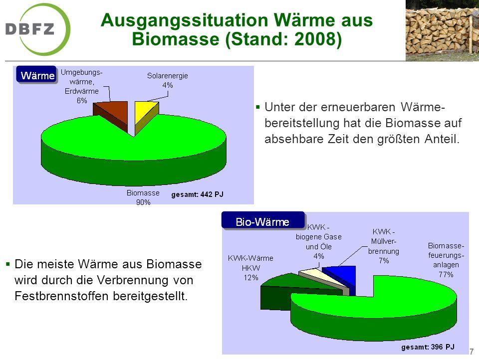 7 Ausgangssituation Wärme aus Biomasse (Stand: 2008) Unter der erneuerbaren Wärme- bereitstellung hat die Biomasse auf absehbare Zeit den größten Ante