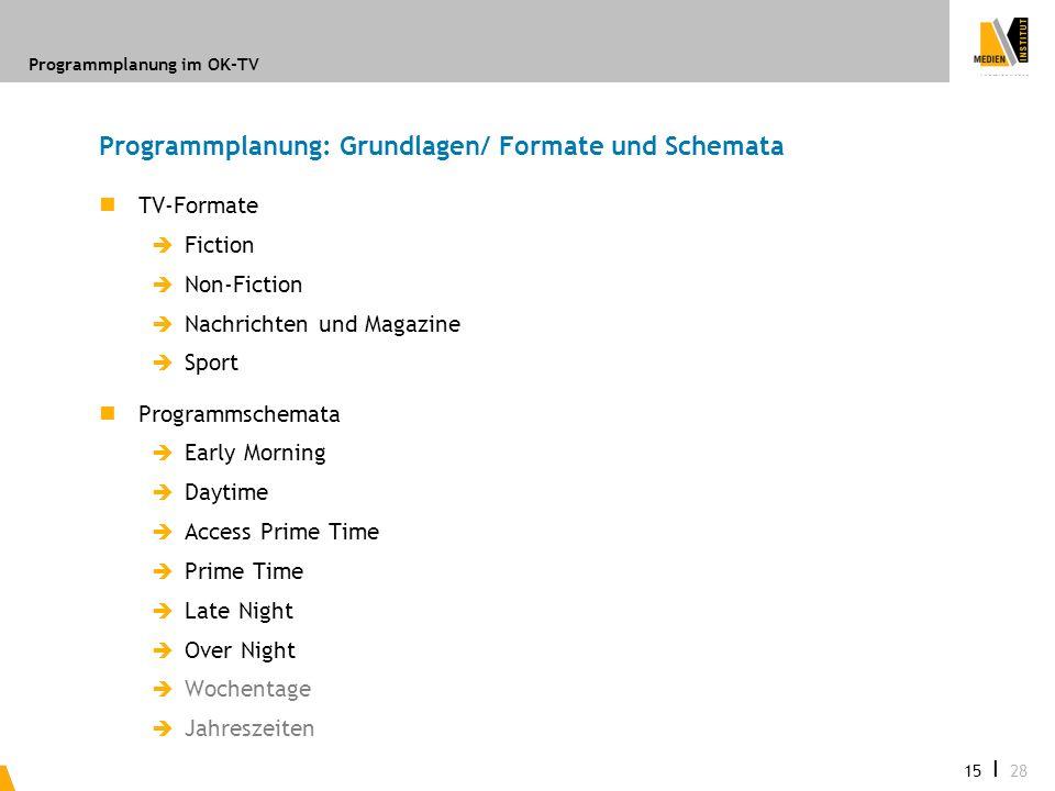 Programmplanung im OK-TV 15 I 28 Programmplanung: Grundlagen/ Formate und Schemata TV-Formate Fiction Non-Fiction Nachrichten und Magazine Sport Progr