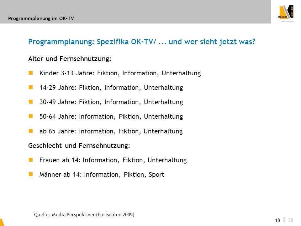 Programmplanung im OK-TV 18 I 28 Programmplanung: Spezifika OK-TV/... und wer sieht jetzt was? Alter und Fernsehnutzung: Kinder 3-13 Jahre: Fiktion, I