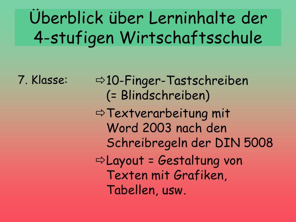 Überblick über Lerninhalte der 4-stufigen Wirtschaftsschule 7. Klasse: 10-Finger-Tastschreiben (= Blindschreiben) Textverarbeitung mit Word 2003 nach