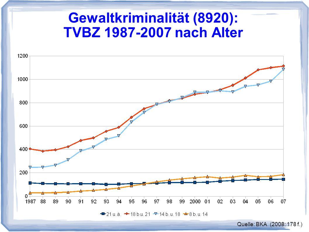 Gewaltkriminalität (8920): TVBZ 1987-2007 nach Alter Quelle: BKA (2008: 178 f.)