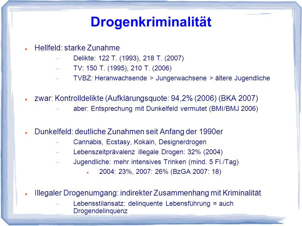 Drogenkriminalität Hellfeld: starke Zunahme Delikte: 122 T. (1993), 218 T. (2007) TV: 150 T. (1995), 210 T. (2006) TVBZ: Heranwachsende > Jungerwachse