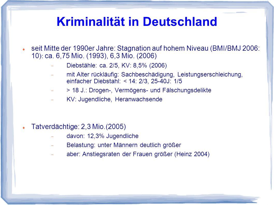 Kriminalität in Deutschland seit Mitte der 1990er Jahre: Stagnation auf hohem Niveau (BMI/BMJ 2006: 10 ): ca. 6,75 Mio. (1993), 6,3 Mio. (2006) Diebst