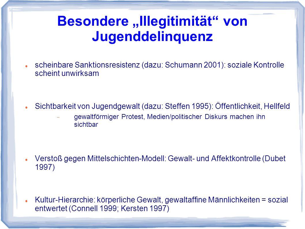 Besondere Illegitimität von Jugenddelinquenz scheinbare Sanktionsresistenz (dazu: Schumann 2001): soziale Kontrolle scheint unwirksam Sichtbarkeit von Jugendgewalt (dazu: Steffen 1995): Öffentlichkeit, Hellfeld gewaltförmiger Protest, Medien/politischer Diskurs machen ihn sichtbar Verstoß gegen Mittelschichten-Modell: Gewalt- und Affektkontrolle (Dubet 1997) Kultur-Hierarchie: körperliche Gewalt, gewaltaffine Männlichkeiten = sozial entwertet (Connell 1999; Kersten 1997)